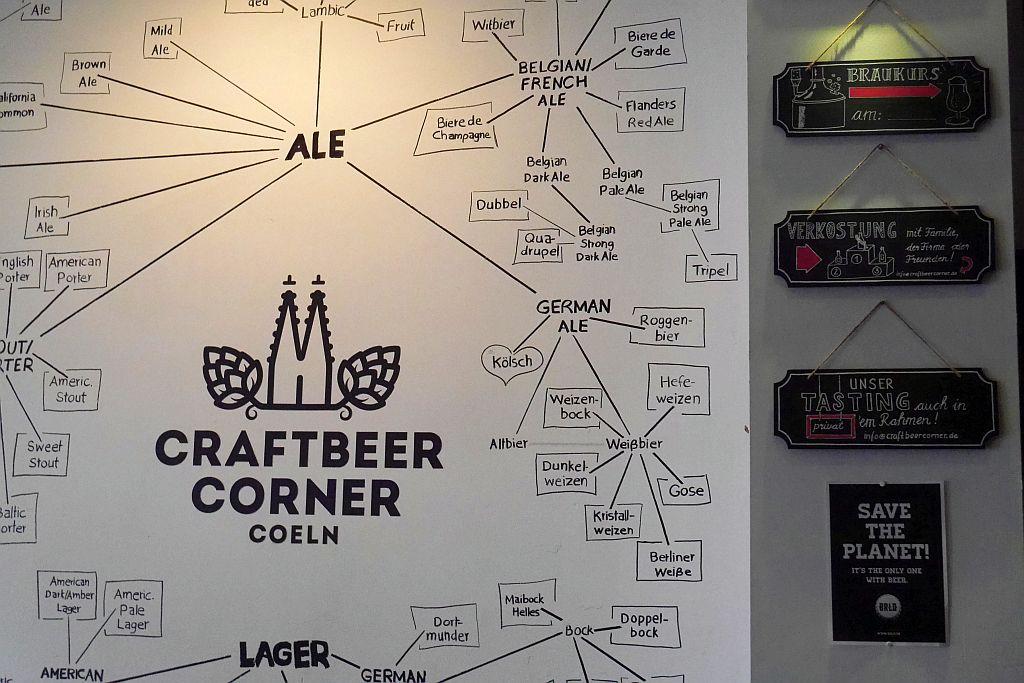 Craftbeer Corner Coeln Wandtattoo